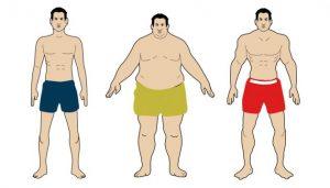 ابتدا تیپ بدنی خود را بشناسید
